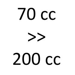 70 cc > 200 cc
