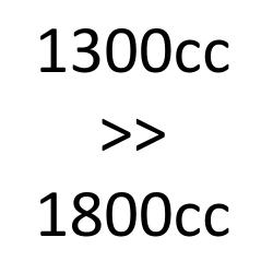 de 1300 cc à 1600 cc