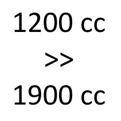 1200 cc > 1900 cc