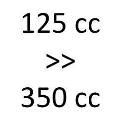 de 125 cc à 350 cc