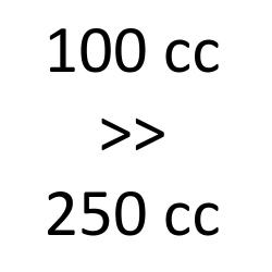 100 cc > 250 cc