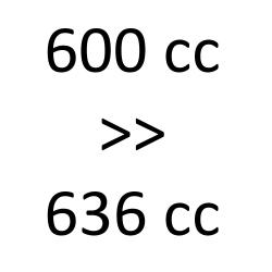 de 600 cc à 636 cc