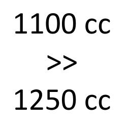 1100 cc > 1250 cc