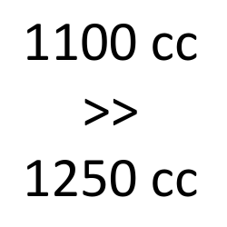 de 1100 cc à 1250 cc