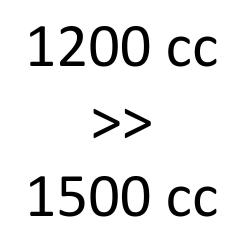 1200 cc > 1500 cc