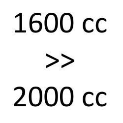 1600 cc > 2000 cc