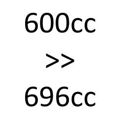 de 600 cc à 696 cc
