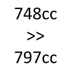 de 748 cc à 797 cc