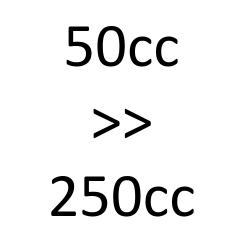 de 50 cc à 250 cc