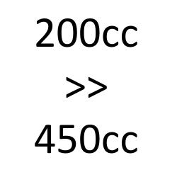200cc to 450cc