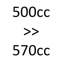 500cc to 570cc