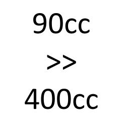 de 90cc à 400cc