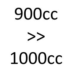 de 900cc à 1000cc